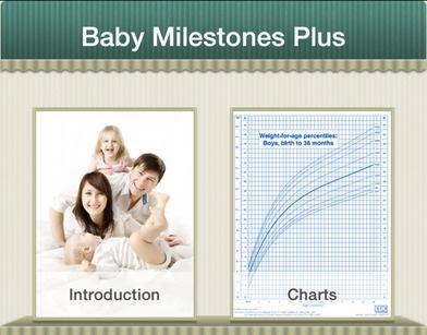 Baby Milestones Plus